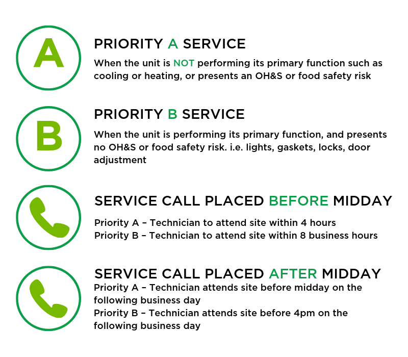 extracareservices